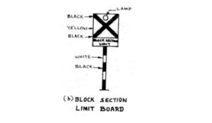 Block Section Limit Board