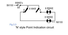 The Point Indication Circuit.