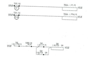Route initiation circuits