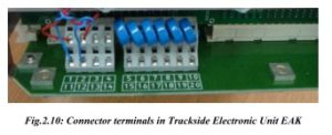 Connector terminals in Trackside Electronic Unit EAK