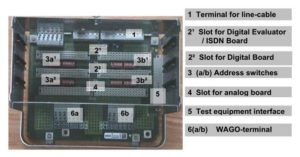 EAK backplane assembly (without boards) as viewed from top