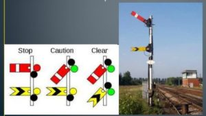 Functional Characteristics Points and Crossings Railway